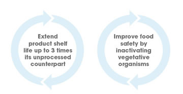 LiDestri Targets 'Healthy' with High Pressure Processing (HPP) & Finger Lakes Fresh Press